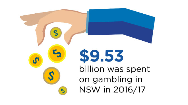 Gambling expenditure facts